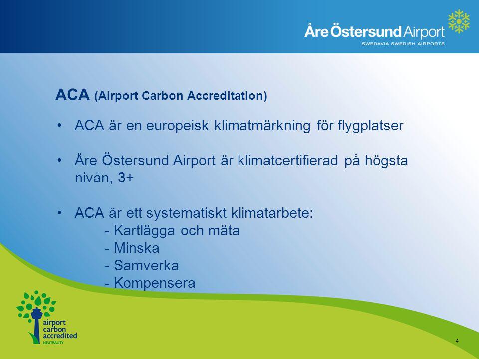 ACA (Airport Carbon Accreditation) ACA är en europeisk klimatmärkning för flygplatser Åre Östersund Airport är klimatcertifierad på högsta nivån, 3+ A