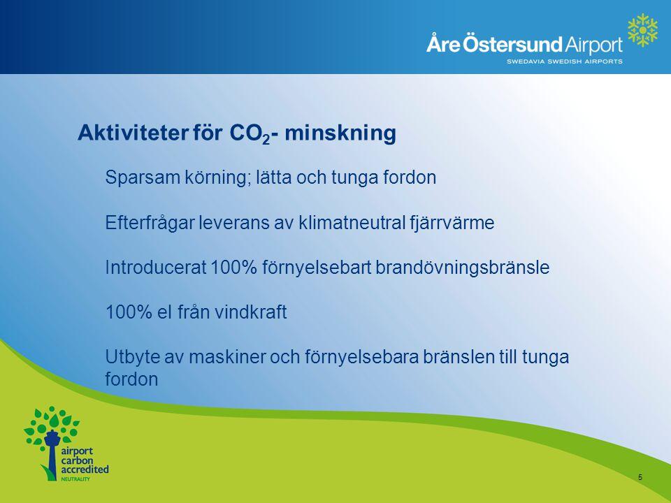 Aktiviteter för CO 2 - minskning Sparsam körning; lätta och tunga fordon Efterfrågar leverans av klimatneutral fjärrvärme Introducerat 100% förnyelsebart brandövningsbränsle 100% el från vindkraft Utbyte av maskiner och förnyelsebara bränslen till tunga fordon 5