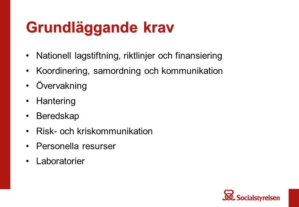 Nationell lagstiftning, riktlinjer och finansiering Koordinering, samordning och kommunikation Övervakning Hantering Beredskap Risk- och kriskommunikation Personella resurser Laboratorier Grundläggande krav