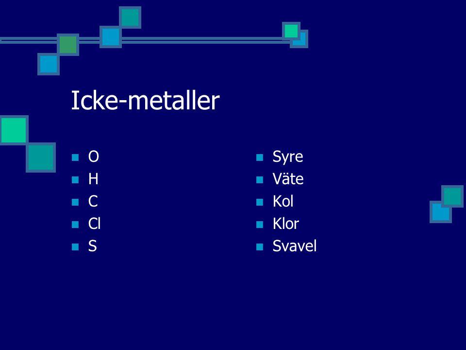 Icke-metaller O H C Cl S Syre Väte Kol Klor Svavel