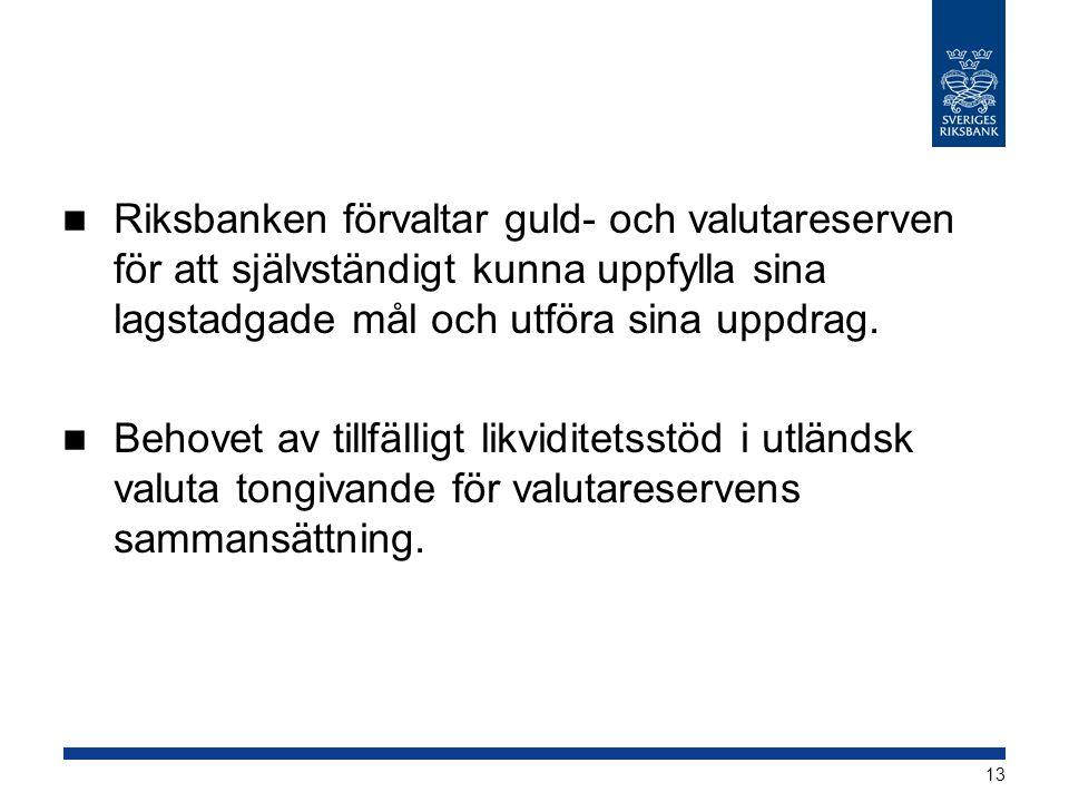 Riksbanken förvaltar guld- och valutareserven för att självständigt kunna uppfylla sina lagstadgade mål och utföra sina uppdrag. Behovet av tillfällig