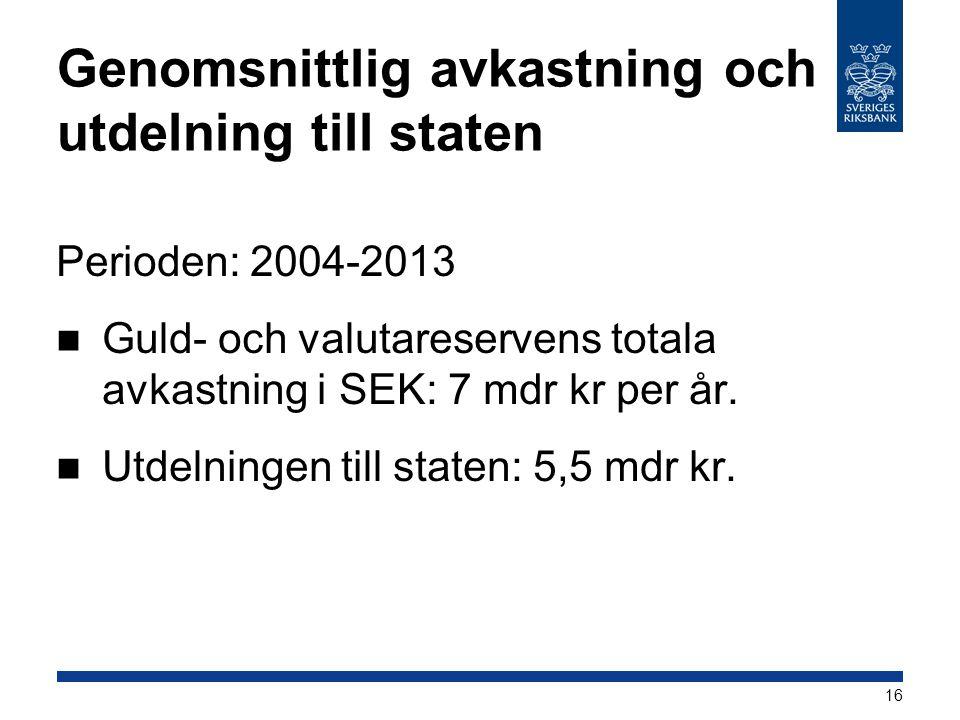 Genomsnittlig avkastning och utdelning till staten Perioden: 2004-2013 Guld- och valutareservens totala avkastning i SEK: 7 mdr kr per år. Utdelningen