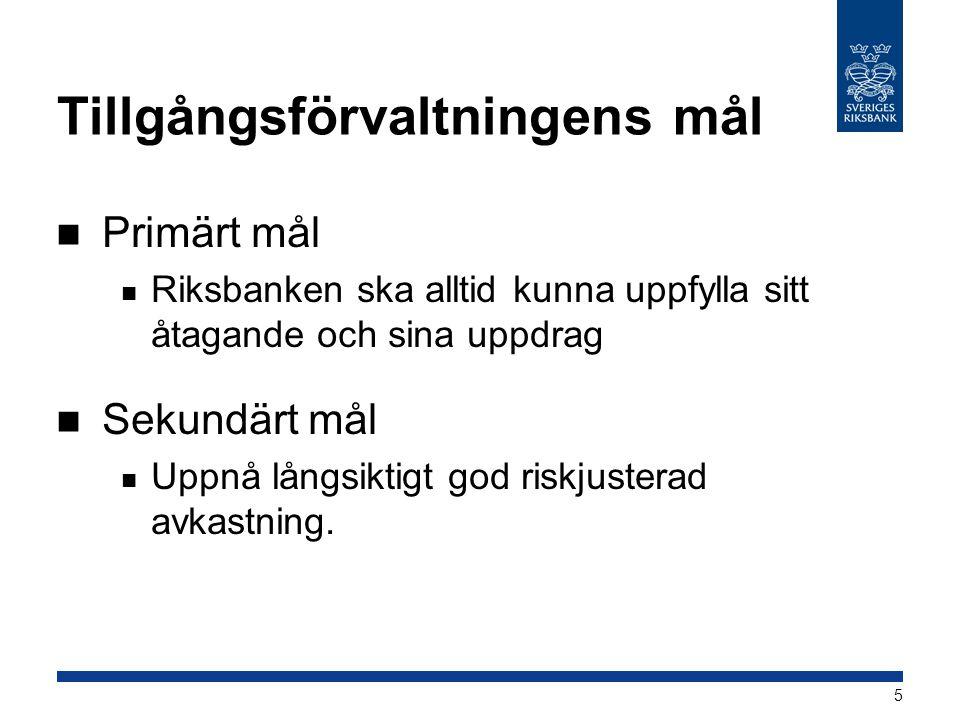 Tillgångsförvaltningens mål Primärt mål Riksbanken ska alltid kunna uppfylla sitt åtagande och sina uppdrag Sekundärt mål Uppnå långsiktigt god riskju