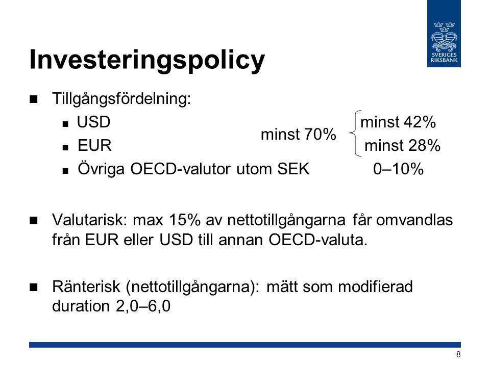 Tillgångsfördelning: USD minst 42% EUR minst 28% Övriga OECD-valutor utom SEK 0–10% Valutarisk: max 15% av nettotillgångarna får omvandlas från EUR el