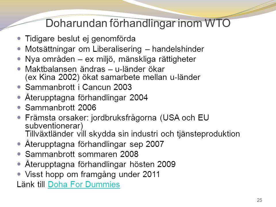 Doharundan förhandlingar inom WTO Tidigare beslut ej genomförda Motsättningar om Liberalisering – handelshinder Nya områden – ex miljö, mänskliga rättigheter Maktbalansen ändras – u-länder ökar (ex Kina 2002) ökat samarbete mellan u-länder Sammanbrott i Cancun 2003 Återupptagna förhandlingar 2004 Sammanbrott 2006 Främsta orsaker: jordbruksfrågorna (USA och EU subventionerar) Tillväxtländer vill skydda sin industri och tjänsteproduktion Återupptagna förhandlingar sep 2007 Sammanbrott sommaren 2008 Återupptagna förhandlingar hösten 2009 Visst hopp om framgång under 2011 Länk till Doha For DummiesDoha For Dummies 25