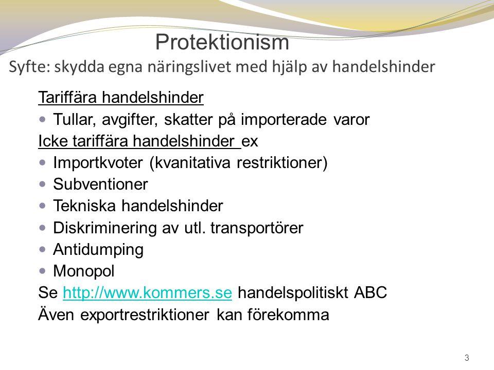 3 Protektionism Syfte: skydda egna näringslivet med hjälp av handelshinder Tariffära handelshinder Tullar, avgifter, skatter på importerade varor Icke tariffära handelshinder ex Importkvoter (kvanitativa restriktioner) Subventioner Tekniska handelshinder Diskriminering av utl.