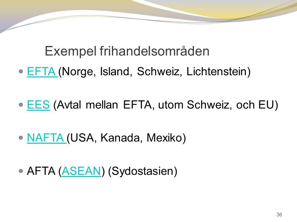 Exempel frihandelsområden EFTA (Norge, Island, Schweiz, Lichtenstein) EFTA EES (Avtal mellan EFTA, utom Schweiz, och EU) EES NAFTA (USA, Kanada, Mexiko) NAFTA AFTA (ASEAN) (Sydostasien)ASEAN 36
