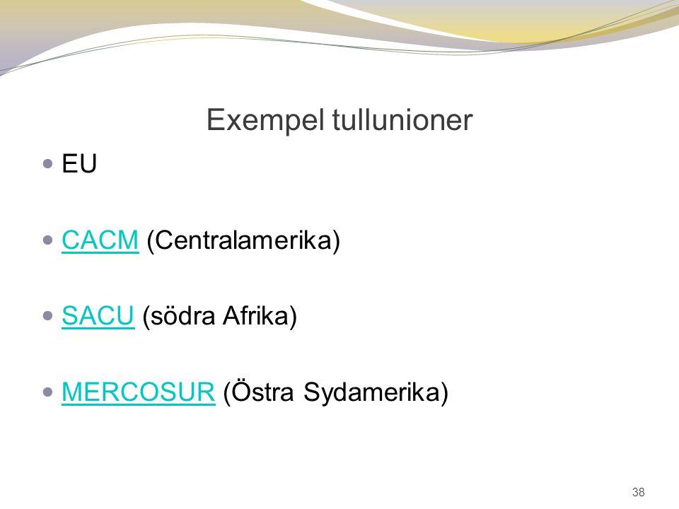 Exempel tullunioner EU CACM (Centralamerika) CACM SACU (södra Afrika) SACU MERCOSUR (Östra Sydamerika) MERCOSUR 38