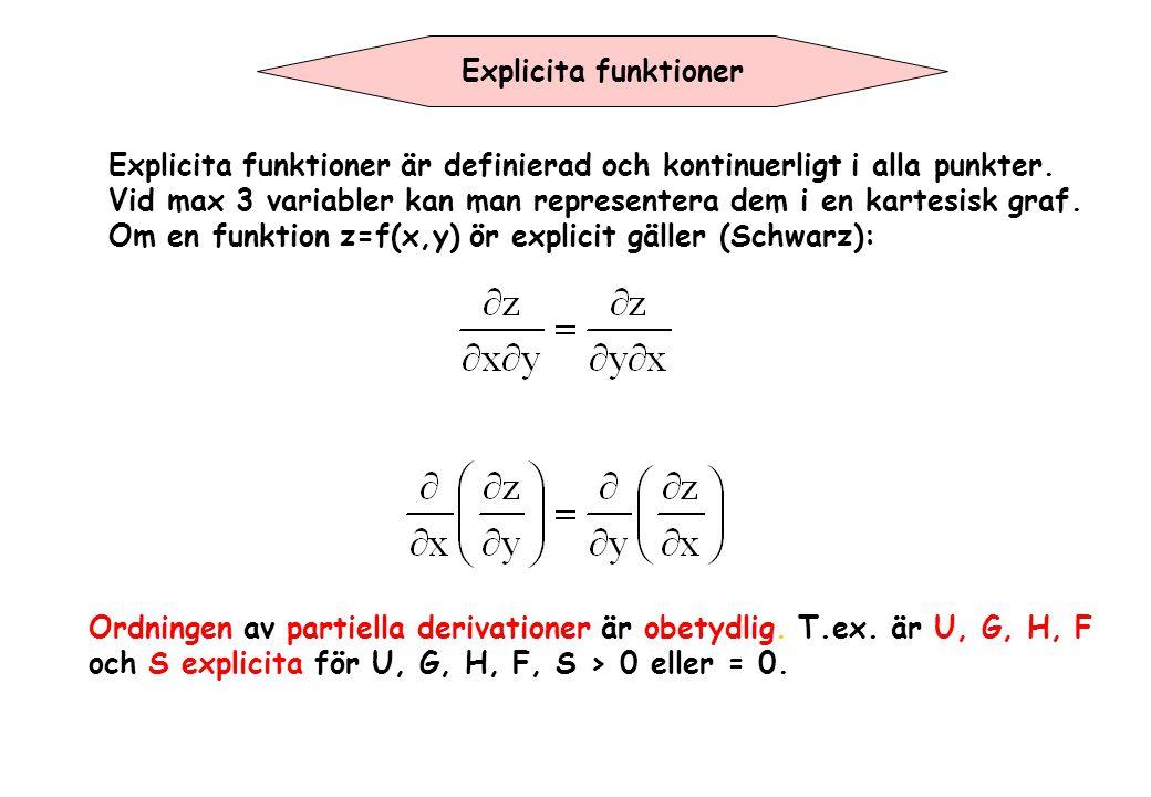 Explicita funktioner Explicita funktioner är definierad och kontinuerligt i alla punkter. Vid max 3 variabler kan man representera dem i en kartesisk