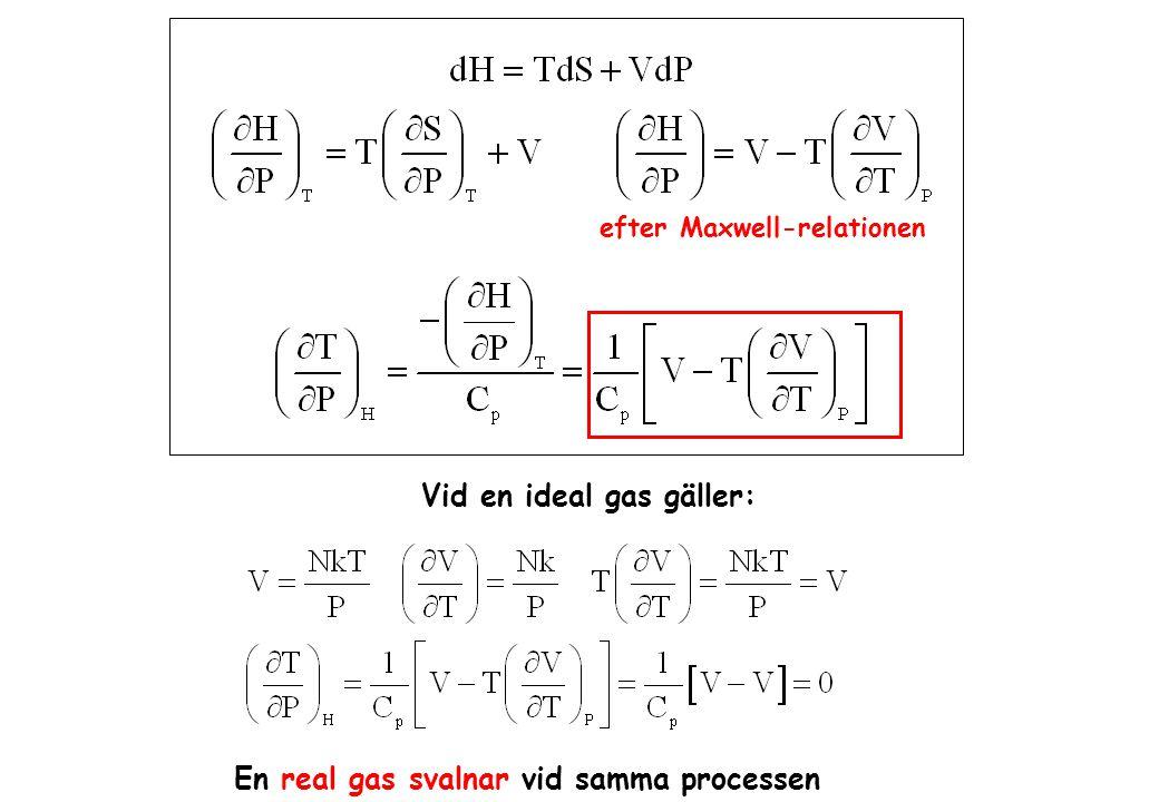 Vid en ideal gas gäller: efter Maxwell-relationen En real gas svalnar vid samma processen