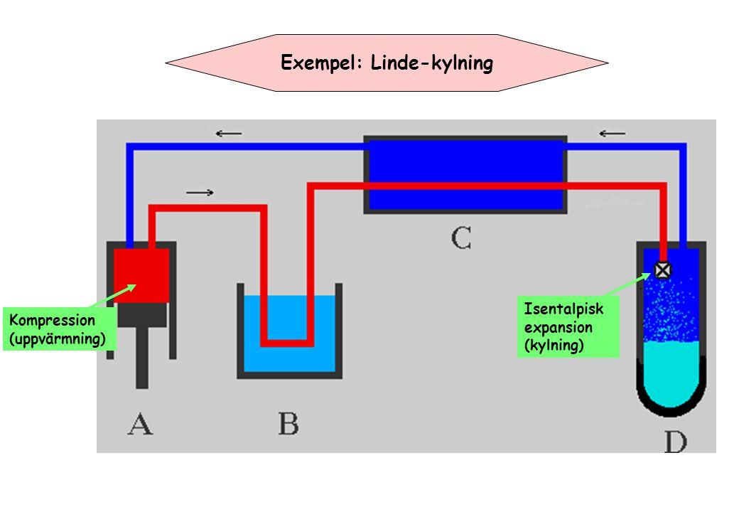Exempel: Linde-kylning Kompression (uppvärmning) Isentalpisk expansion (kylning)