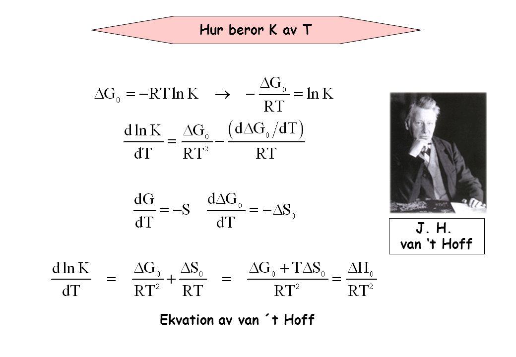 Hur beror K av T Ekvation av van ´t Hoff J. H. van 't Hoff