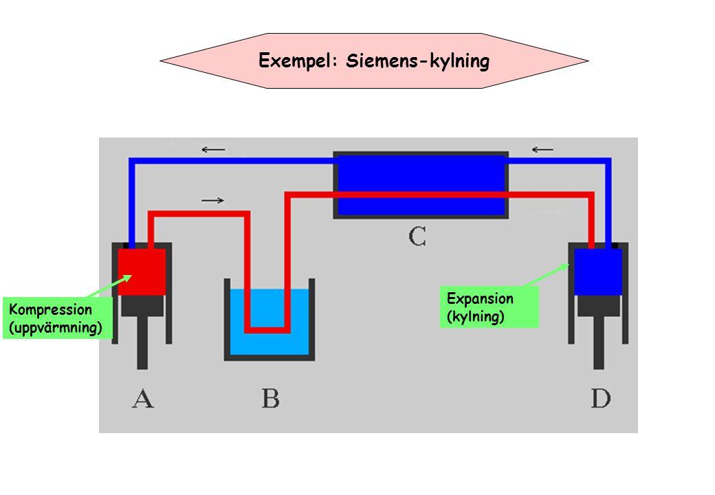 Exempel: Siemens-kylning Kompression (uppvärmning) Expansion (kylning)