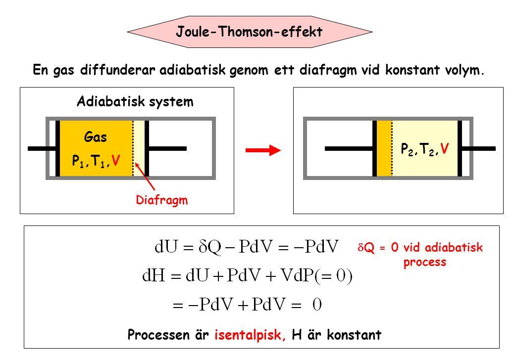 Joule-Thomson-effekt En gas diffunderar adiabatisk genom ett diafragm vid konstant volym. Gas Diafragm P 1,T 1,V P 2,T 2,V Adiabatisk system Processen