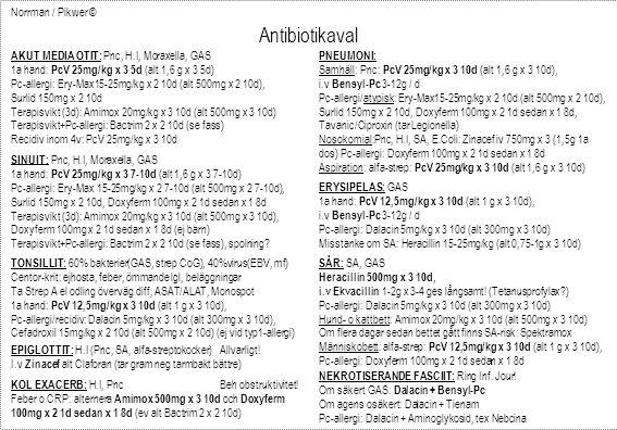 Norrman / Pikwer © Antibiotikaval AKUT MEDIA OTIT: Pnc, H.I, Moraxella, GAS 1a hand: PcV 25mg/kg x 3 5d (alt 1,6 g x 3 5d) Pc-allergi: Ery-Max15-25mg/kg x 2 10d (alt 500mg x 2 10d), Surlid 150mg x 2 10d Terapisvikt (3d): Amimox 20mg/kg x 3 10d (alt 500mg x 3 10d) Terapisvikt+Pc-allergi: Bactrim 2 x 2 10d (se fass) Recidiv inom 4v: PcV 25mg/kg x 3 10d SINUIT: Pnc, H.I, Moraxella, GAS 1a hand: PcV 25mg/kg x 3 7-10d (alt 1,6 g x 3 7-10d) Pc-allergi: Ery-Max 15-25mg/kg x 2 7-10d (alt 500mg x 2 7-10d), Surlid 150mg x 2 10d, Doxyferm 100mg x 2 1d sedan x 1 8d Terapisvikt (3d): Amimox 20mg/kg x 3 10d (alt 500mg x 3 10d), Doxyferm 100mg x 2 1d sedan x 1 8d (ej barn) Terapisvikt+Pc-allergi: Bactrim 2 x 2 10d (se fass), spolning.