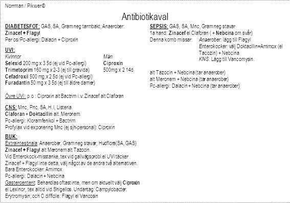 Norrman / Pikwer © Antibiotikaval DIABETESFOT: GAS, SA, Gram neg tarmbakt, Anaerober: Zinacef + Flagyl Per os/Pc-allergi: Dalacin + Ciproxin UVI: KvinnorMän Selexid 200 mg x 3 5d (ej vid Pc-allergi) Ciproxin Trimetoprim 160 mg x 2-3 (ej till gravida)500mg x 2 14d Cefadroxil 500 mg,x 2 5d (ej vid Pc-allergi) Furadantin 50 mg x 3 5d (ej till äldre damer) Övre UVI: p.o : Ciproxin alt Bactrim i.v: Zinacef alt Claforan CNS: Mnc, Pnc, SA, H.I, Listeria Claforan + Doktacillin alt.