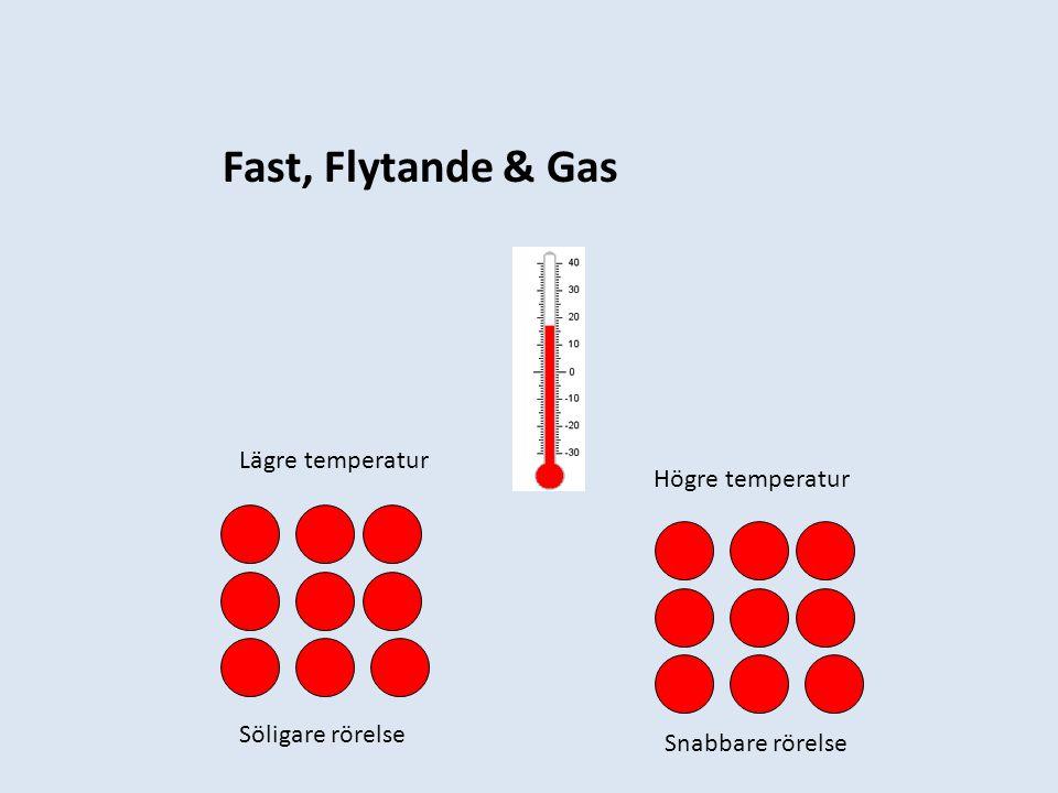 Fast, Flytande & Gas Lägre temperatur Söligare rörelse Högre temperatur Snabbare rörelse