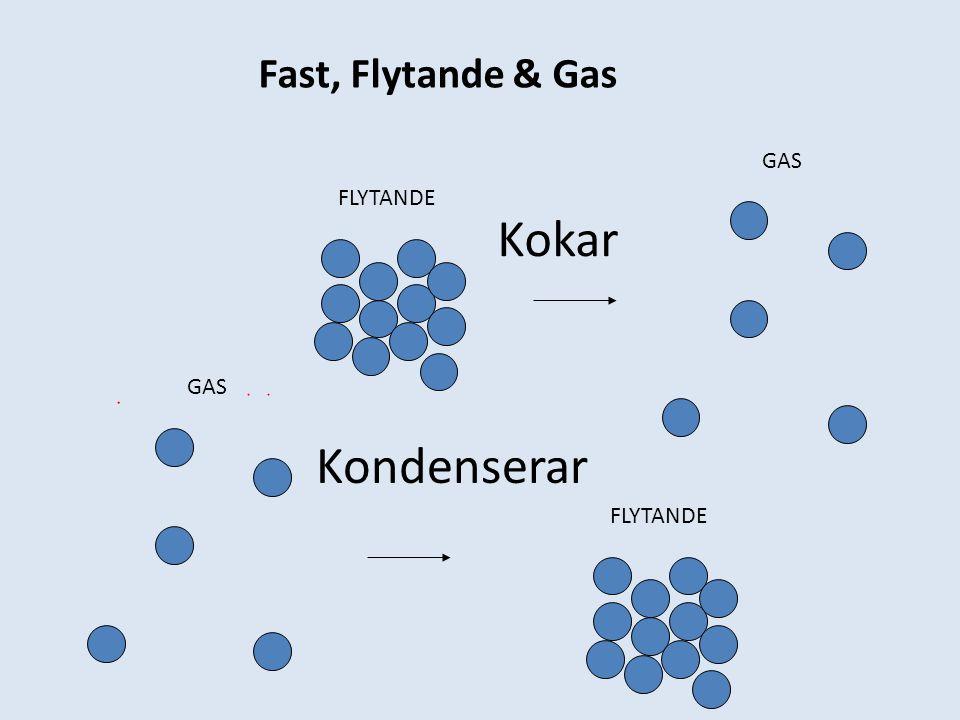 FLYTANDE GAS Kokar Kondenserar Fast, Flytande & Gas