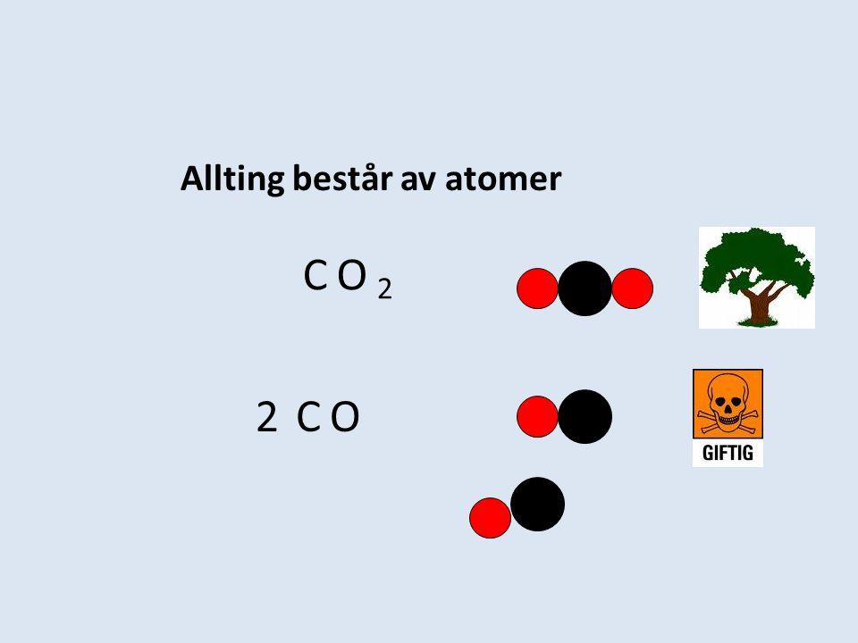 CO 2 2CO