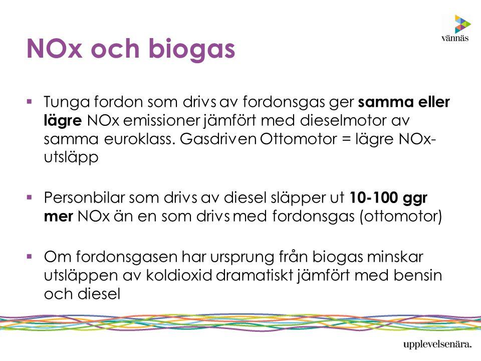 NOx och biogas  Tunga fordon som drivs av fordonsgas ger samma eller lägre NOx emissioner jämfört med dieselmotor av samma euroklass.