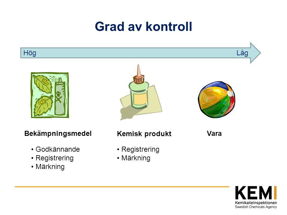 Grad av kontroll Bekämpningsmedel Godkännande Registrering Märkning Kemisk produkt Registrering Märkning Vara HögLåg