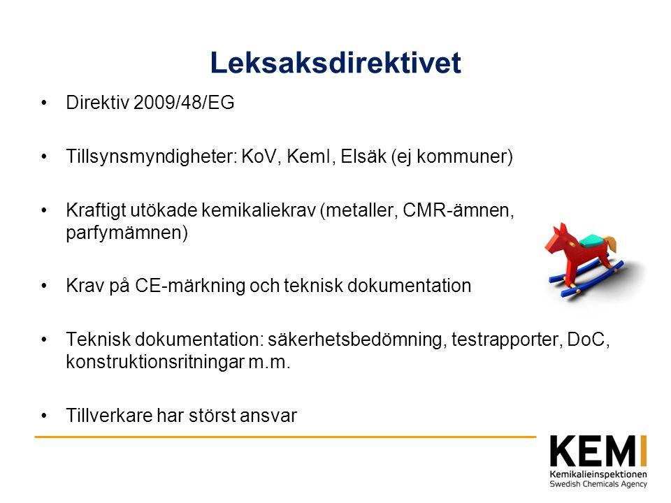 Leksaksdirektivet Direktiv 2009/48/EG Tillsynsmyndigheter: KoV, KemI, Elsäk (ej kommuner) Kraftigt utökade kemikaliekrav (metaller, CMR-ämnen, parfymä
