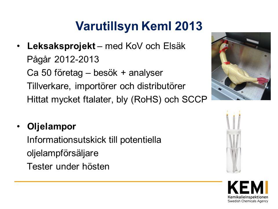 Varutillsyn KemI 2013 Leksaksprojekt – med KoV och Elsäk Pågår 2012-2013 Ca 50 företag – besök + analyser Tillverkare, importörer och distributörer Hi