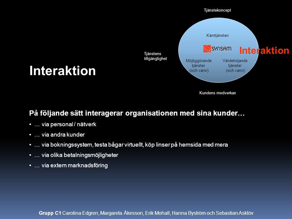 Tjänstens tillgänglighet Tjänstekoncept Interaktion Kundens medverkan Kärntjänsten Möjliggörande tjänster (och varor) Värdehöjande tjänster (och varor