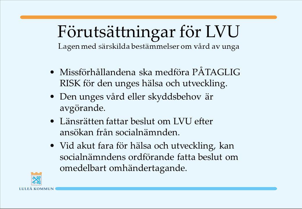 Förutsättningar för LVU Lagen med särskilda bestämmelser om vård av unga Missförhållandena ska medföra PÅTAGLIG RISK för den unges hälsa och utvecklin