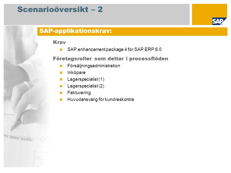 Scenarioöversikt – 2 Krav SAP enhancement package 4 för SAP ERP 6.0 Företagsroller som deltar i processflöden Försäljningsadministration Inköpare Lage