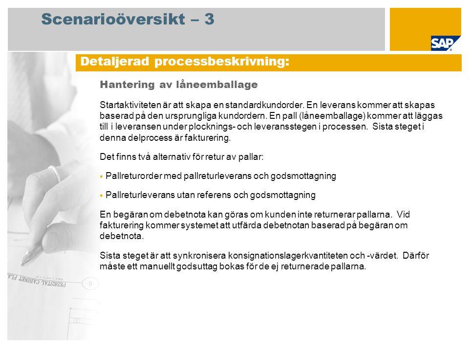 Scenarioöversikt – 3 Hantering av låneemballage Startaktiviteten är att skapa en standardkundorder. En leverans kommer att skapas baserad på den urspr