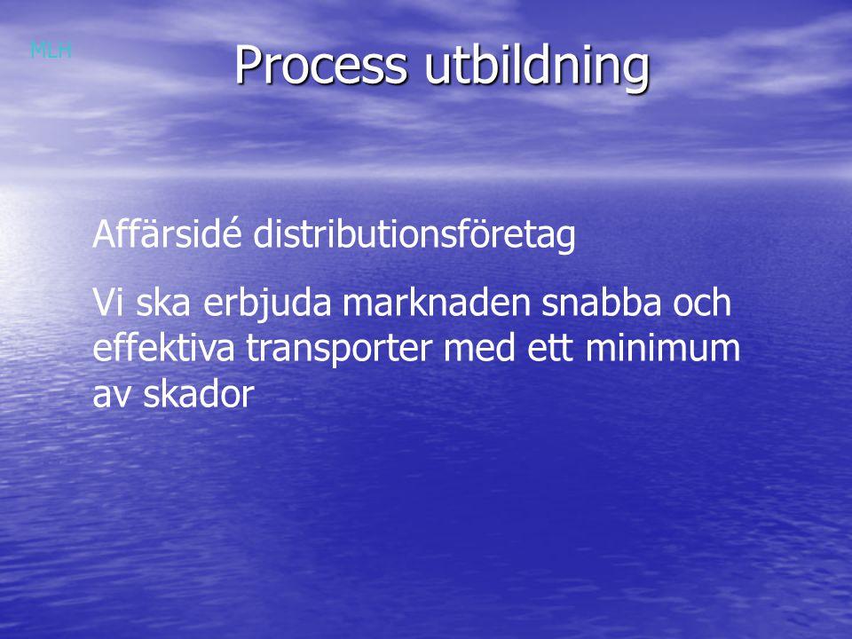 Process utbildning Affärsidé distributionsföretag Vi ska erbjuda marknaden snabba och effektiva transporter med ett minimum av skador MLH