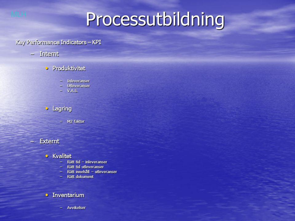 Processutbildning Processutbildning Key Performance Indicators – KPI –Internt Produktivitet Produktivitet –Inleveranser –Utleveranser –V.A.S. Lagring