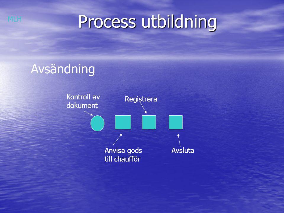 Process utbildning Avsändning Kontroll av dokument Anvisa gods till chaufför Registrera Avsluta MLH