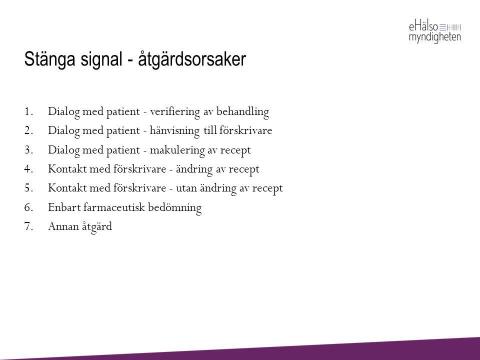 Stänga signal - åtgärdsorsaker 1.Dialog med patient - verifiering av behandling 2.Dialog med patient - hänvisning till förskrivare 3.Dialog med patien