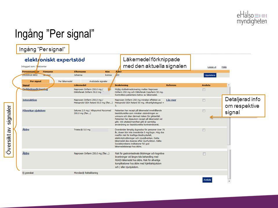 """Ingång """"Per signal"""" Översikt av signaler Ingång """"Per signal"""" Detaljerad info om respektive signal Läkemedel förknippade med den aktuella signalen"""