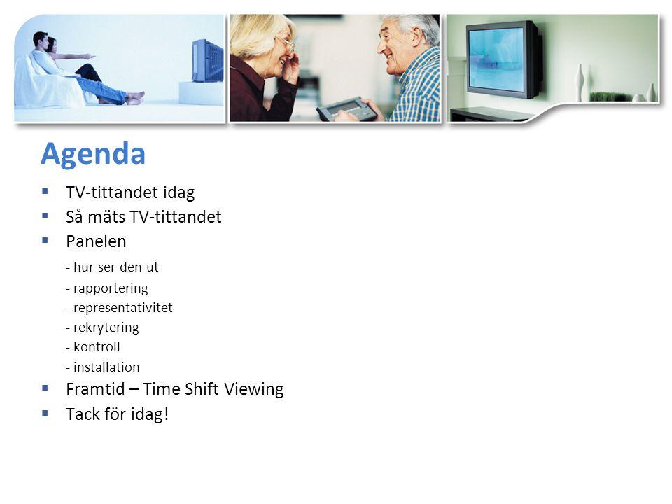 Agenda  TV-tittandet idag  Så mäts TV-tittandet  Panelen - hur ser den ut - rapportering - representativitet - rekrytering - kontroll - installation  Framtid – Time Shift Viewing  Tack för idag!