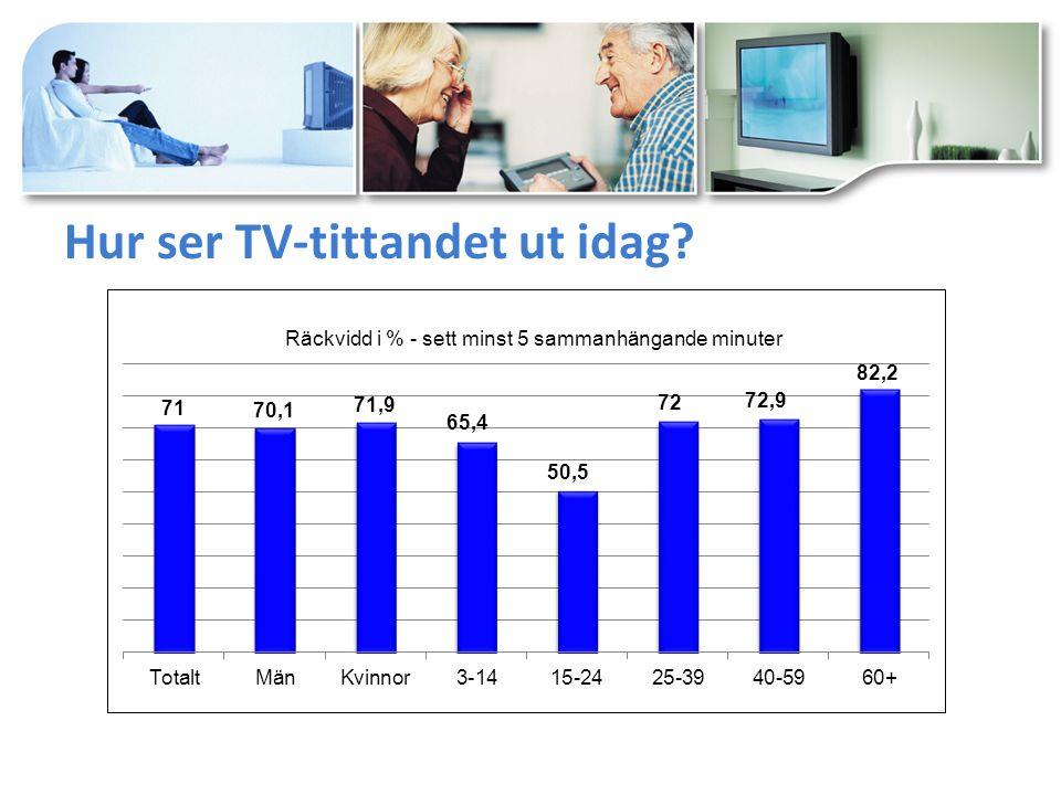 Kvalitetsundersökningar 2 gånger per år  Regelbundna telefonintervjuer med alla hushåll i panelen - Uppdatera demografiska variabler - Studera panelriktigheten, dvs.