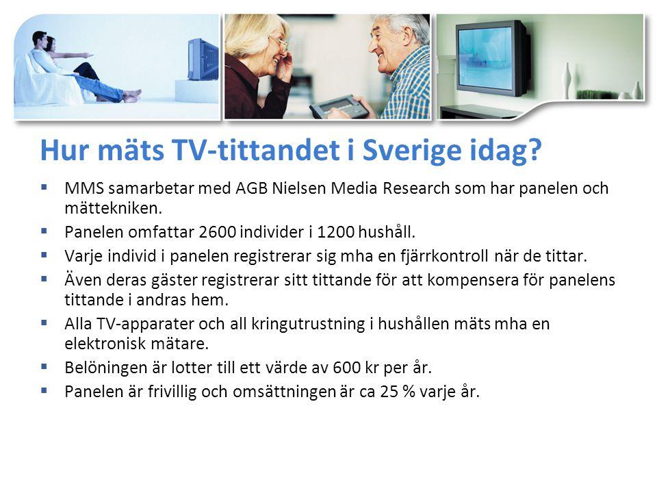 Hur mäts TV-tittandet i Sverige idag.