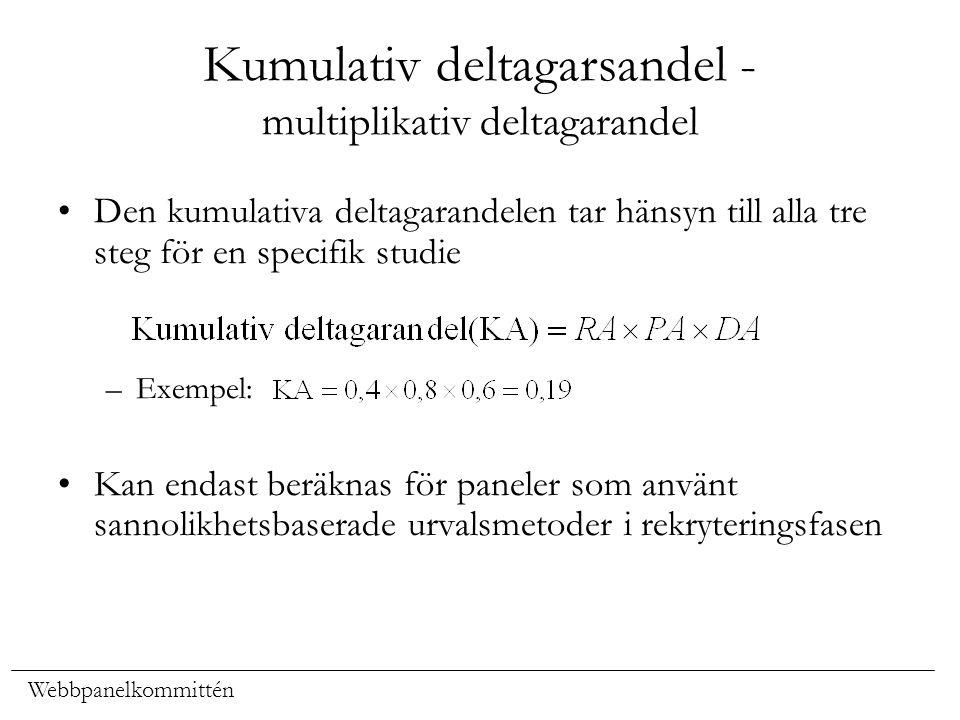 Webbpanelkommittén Kumulativ deltagarsandel - multiplikativ deltagarandel Den kumulativa deltagarandelen tar hänsyn till alla tre steg för en specifik