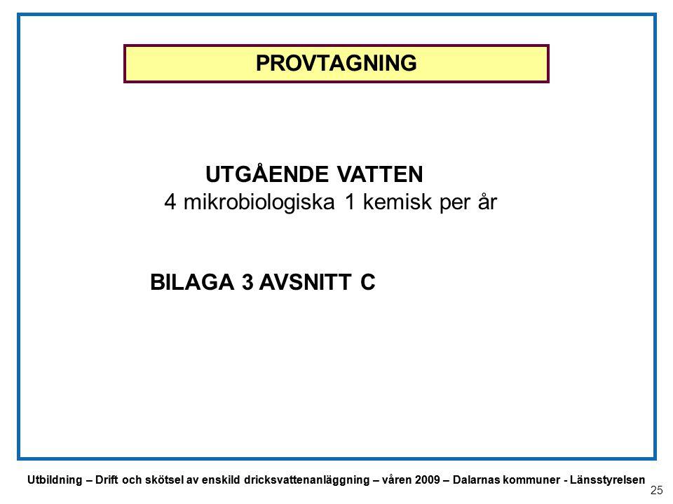Utbildning – Drift och skötsel av enskild dricksvattenanläggning – våren 2009 – Dalarnas kommuner - Länsstyrelsen UTGÅENDE VATTEN 4 mikrobiologiska 1