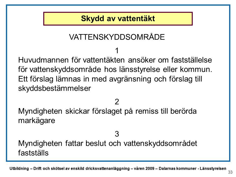 Utbildning – Drift och skötsel av enskild dricksvattenanläggning – våren 2009 – Dalarnas kommuner - Länsstyrelsen VATTENSKYDDSOMRÅDE 1 Huvudmannen för