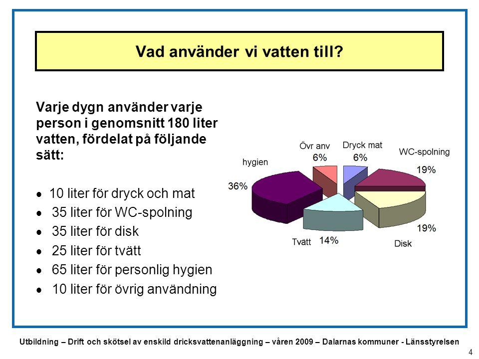 Utbildning – Drift och skötsel av enskild dricksvattenanläggning – våren 2009 – Dalarnas kommuner - Länsstyrelsen Vad är dricksvatten.