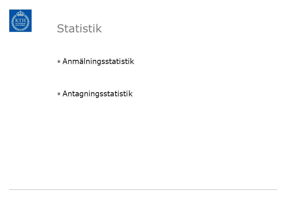 Statistik Anmälningsstatistik Antagningsstatistik