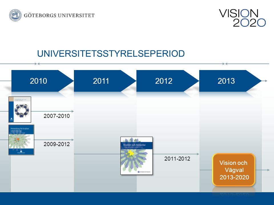 Beslut av universitets- styrelsen Visionskonferens, chefsmöte, frukostmöten
