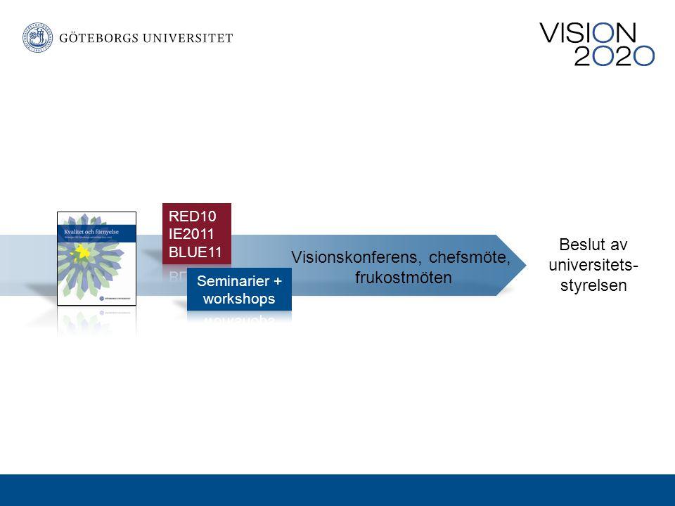 Fokus på framtidens GU Hög kvalitet i utbildning, forskning och samverkan Tydligt samhällsengagemang Ökad internationalisering