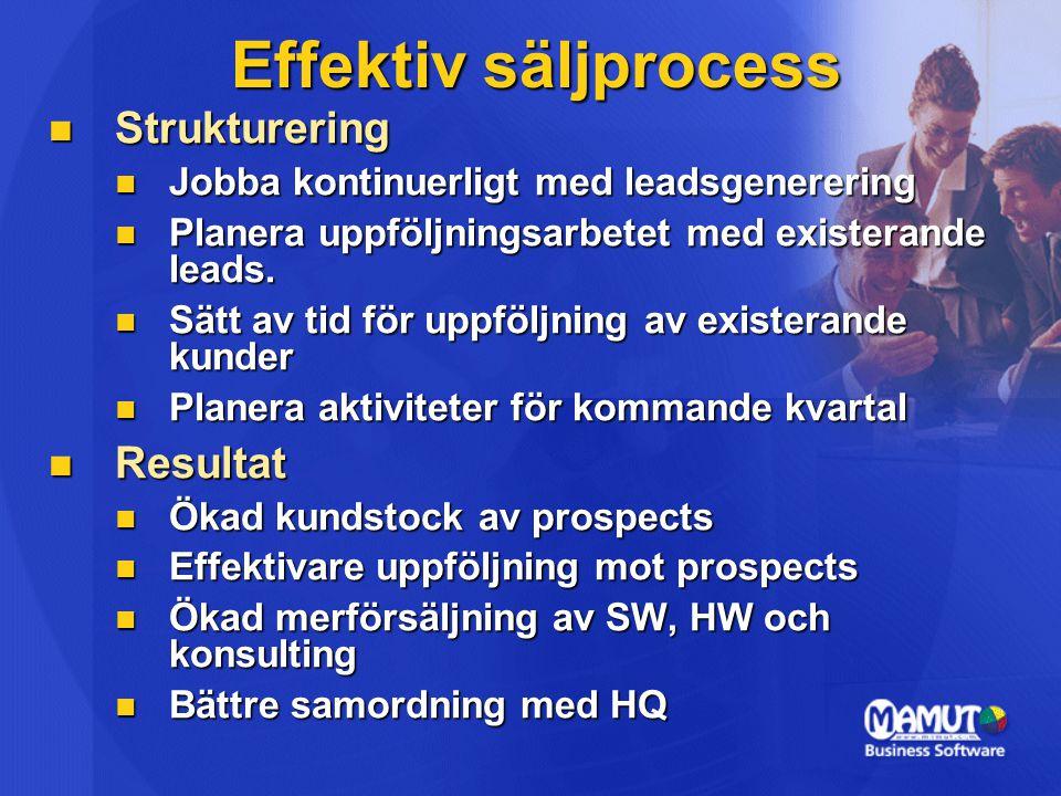 Effektiv säljprocess Strukturering Strukturering Jobba kontinuerligt med leadsgenerering Jobba kontinuerligt med leadsgenerering Planera uppföljningsa