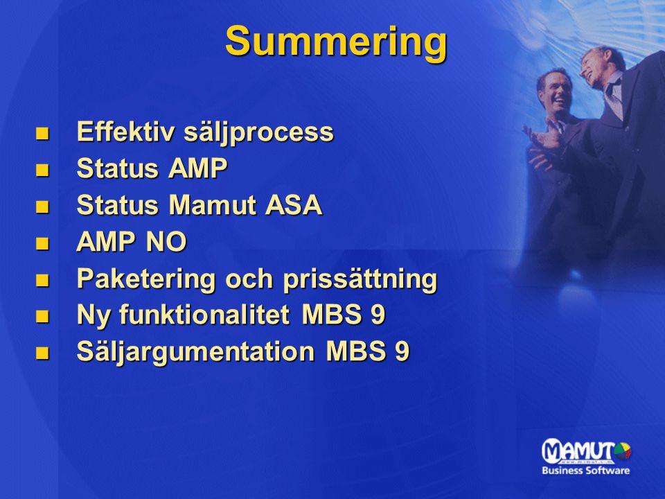 Summering Effektiv säljprocess Effektiv säljprocess Status AMP Status AMP Status Mamut ASA Status Mamut ASA AMP NO AMP NO Paketering och prissättning