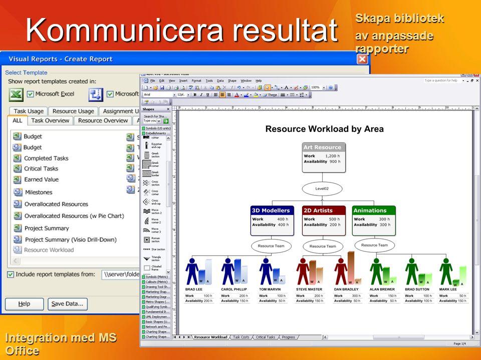 Skapa bibliotek av anpassade rapporter Kommunicera resultat Integration med MS Office