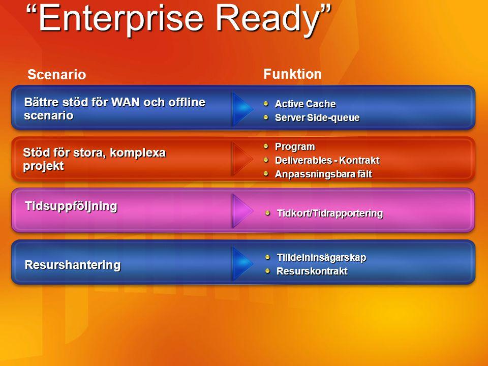 Funktion Scenario Enterprise Ready Bättre stöd för WAN och offline scenario Active Cache Server Side-queue Program Deliverables - Kontrakt Anpassningsbara fält Stöd för stora, komplexa projekt Tidkort/Tidrapportering Tidsuppföljning TilldelninsägarskapResurskontrakt Resurshantering